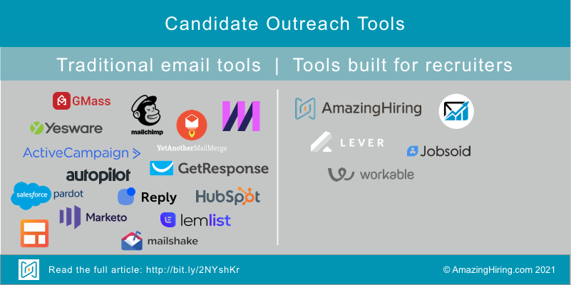 Infographics - Candidate outreach tools