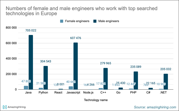 infographics 2 - hiring surge